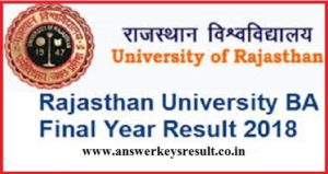 Rajasthan University BA 3rd Year Exam Result 2018